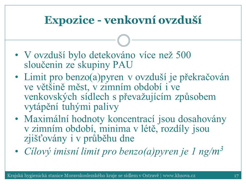 17Krajská hygienická stanice Moravskoslezského kraje se sídlem v Ostravě | www.khsova.cz Expozice - venkovní ovzduší V ovzduší bylo detekováno více ne