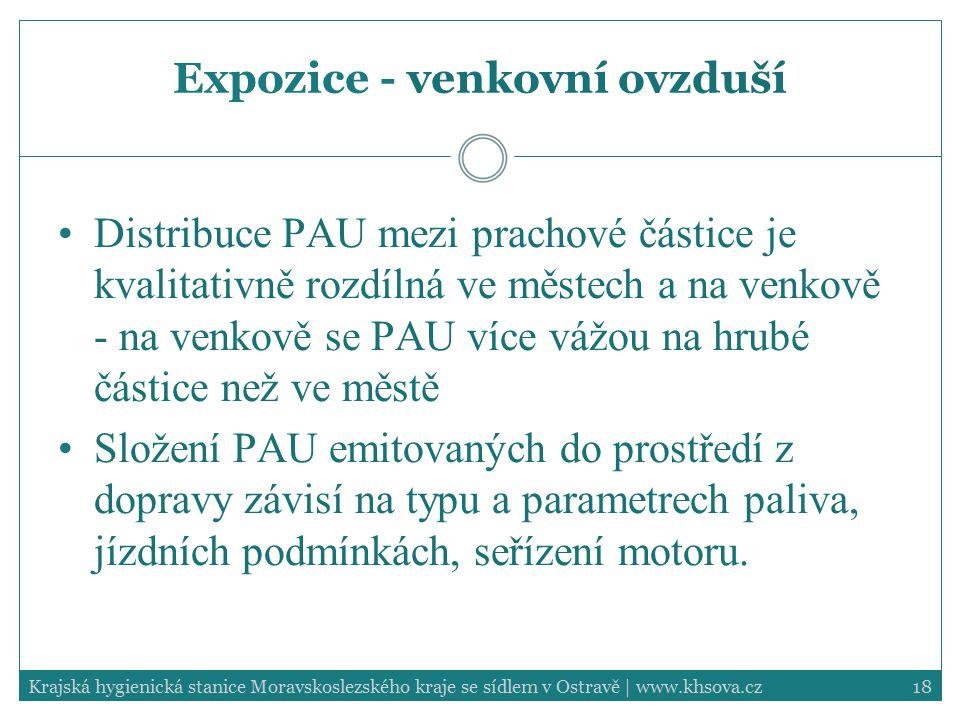 18Krajská hygienická stanice Moravskoslezského kraje se sídlem v Ostravě | www.khsova.cz Expozice - venkovní ovzduší Distribuce PAU mezi prachové část