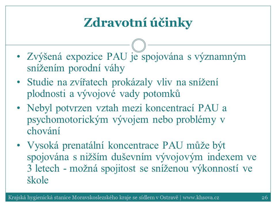 26Krajská hygienická stanice Moravskoslezského kraje se sídlem v Ostravě | www.khsova.cz Zdravotní účinky Zvýšená expozice PAU je spojována s významný