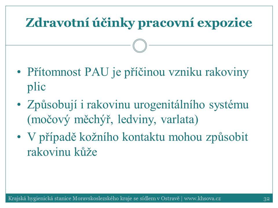 32Krajská hygienická stanice Moravskoslezského kraje se sídlem v Ostravě | www.khsova.cz Zdravotní účinky pracovní expozice Přítomnost PAU je příčinou