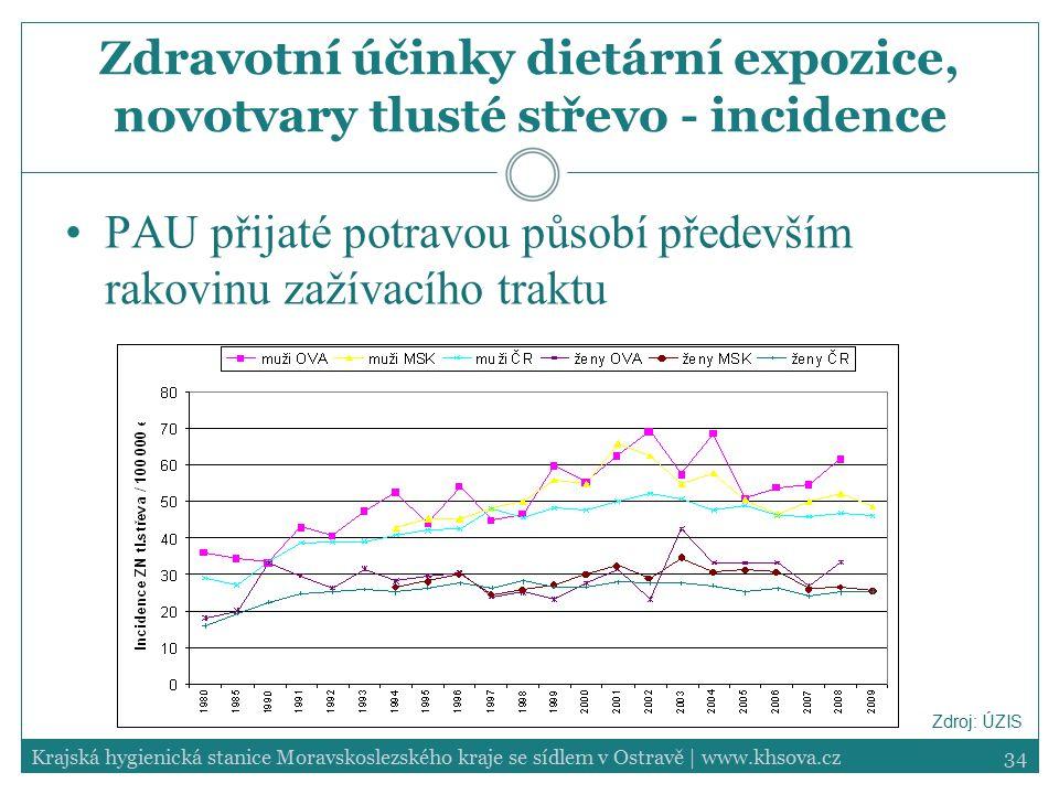 34Krajská hygienická stanice Moravskoslezského kraje se sídlem v Ostravě | www.khsova.cz Zdravotní účinky dietární expozice, novotvary tlusté střevo -