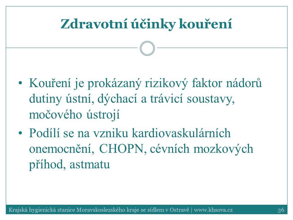 36Krajská hygienická stanice Moravskoslezského kraje se sídlem v Ostravě | www.khsova.cz Zdravotní účinky kouření Kouření je prokázaný rizikový faktor