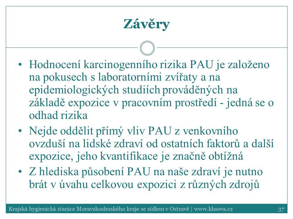 37Krajská hygienická stanice Moravskoslezského kraje se sídlem v Ostravě | www.khsova.cz Závěry Hodnocení karcinogenního rizika PAU je založeno na pok