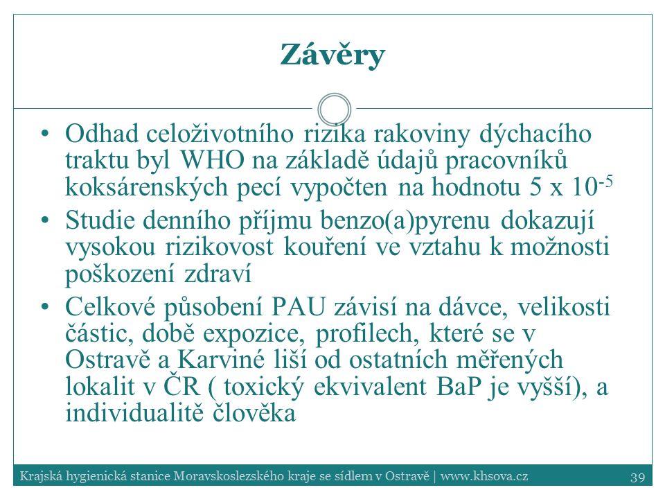 39Krajská hygienická stanice Moravskoslezského kraje se sídlem v Ostravě | www.khsova.cz Závěry Odhad celoživotního rizika rakoviny dýchacího traktu b