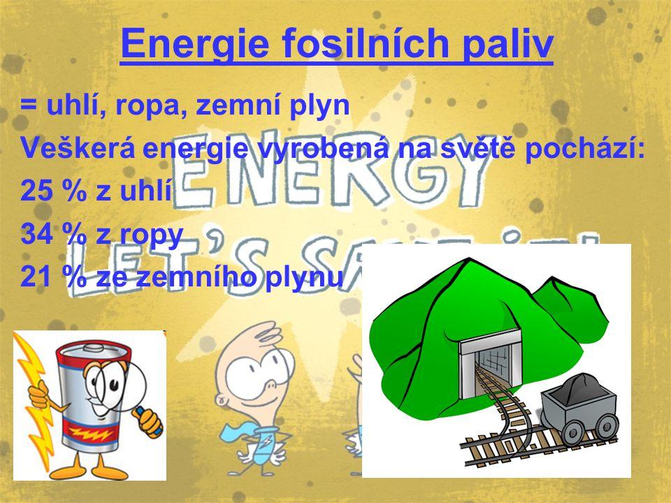Energie fosilních paliv = uhlí, ropa, zemní plyn Veškerá energie vyrobená na světě pochází: 25 % z uhlí 34 % z ropy 21 % ze zemního plynu