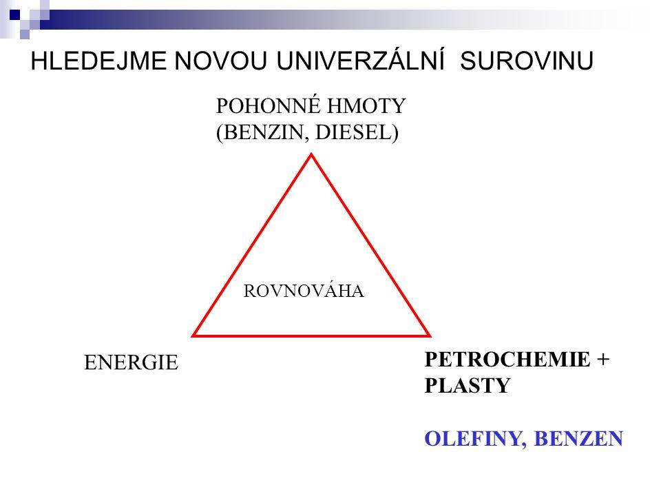HLEDEJME NOVOU UNIVERZÁLNÍ SUROVINU POHONNÉ HMOTY (BENZIN, DIESEL) ROVNOVÁHA ENERGIE PETROCHEMIE + PLASTY OLEFINY, BENZEN
