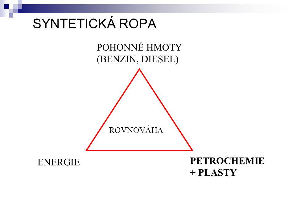SYNTETICKÁ ROPA POHONNÉ HMOTY (BENZIN, DIESEL) ROVNOVÁHA ENERGIE PETROCHEMIE + PLASTY