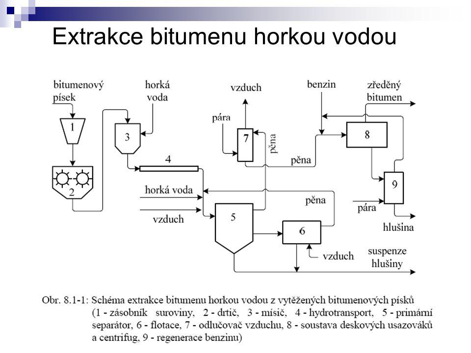 Extrakce bitumenu horkou vodou