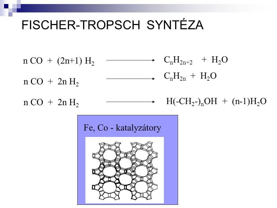 FISCHER-TROPSCH SYNTÉZA n CO + (2n+1) H 2 n CO + 2n H 2 C n H 2n+2 + H 2 O C n H 2n + H 2 O H(-CH 2 -) n OH + (n-1)H 2 O Fe, Co - katalyzátory
