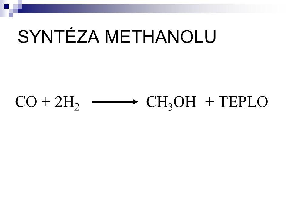 SYNTÉZA METHANOLU CO + 2H 2 CH 3 OH + TEPLO