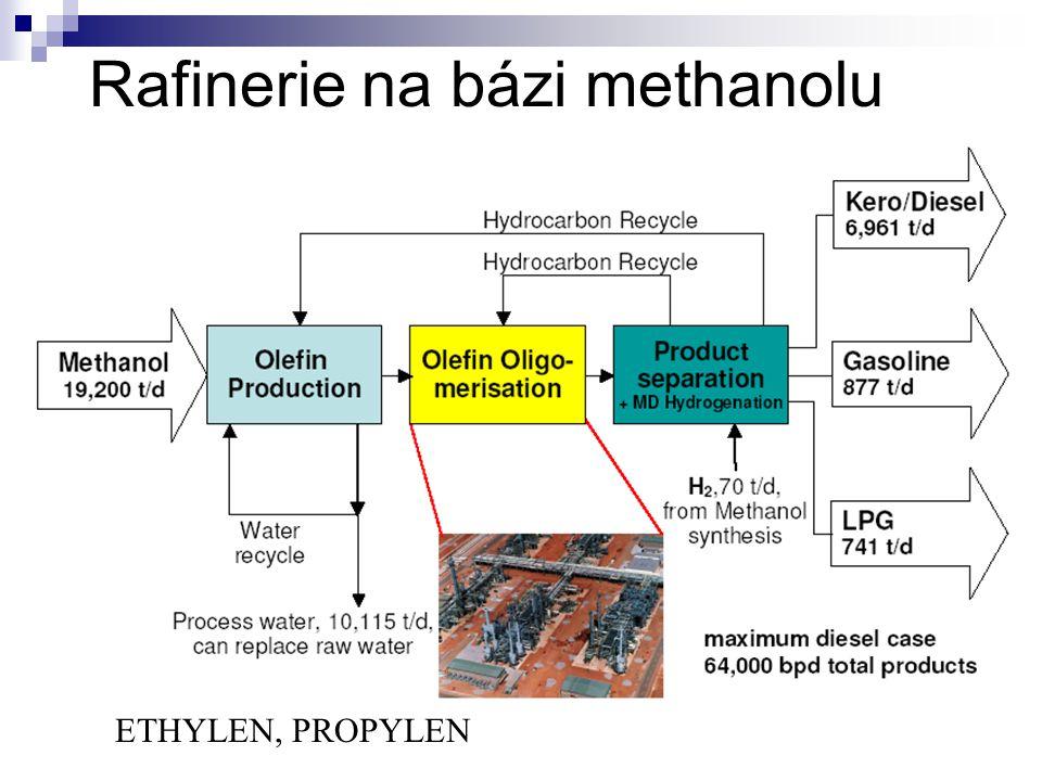 Rafinerie na bázi methanolu ETHYLEN, PROPYLEN