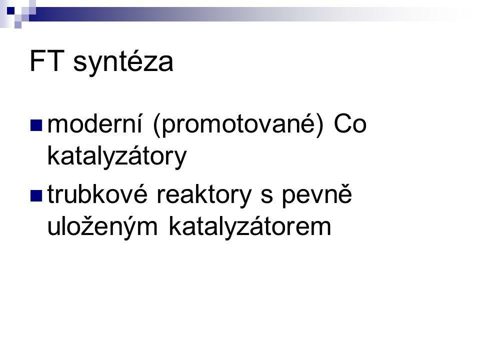 FT syntéza moderní (promotované) Co katalyzátory trubkové reaktory s pevně uloženým katalyzátorem