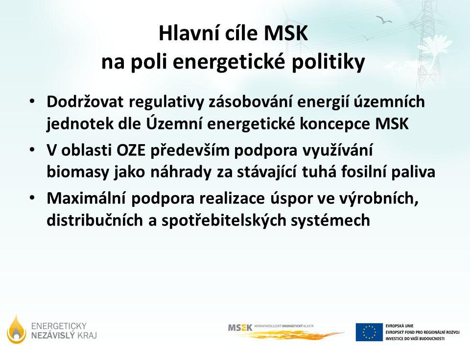 Hlavní cíle MSK na poli energetické politiky Dodržovat regulativy zásobování energií územních jednotek dle Územní energetické koncepce MSK V oblasti O
