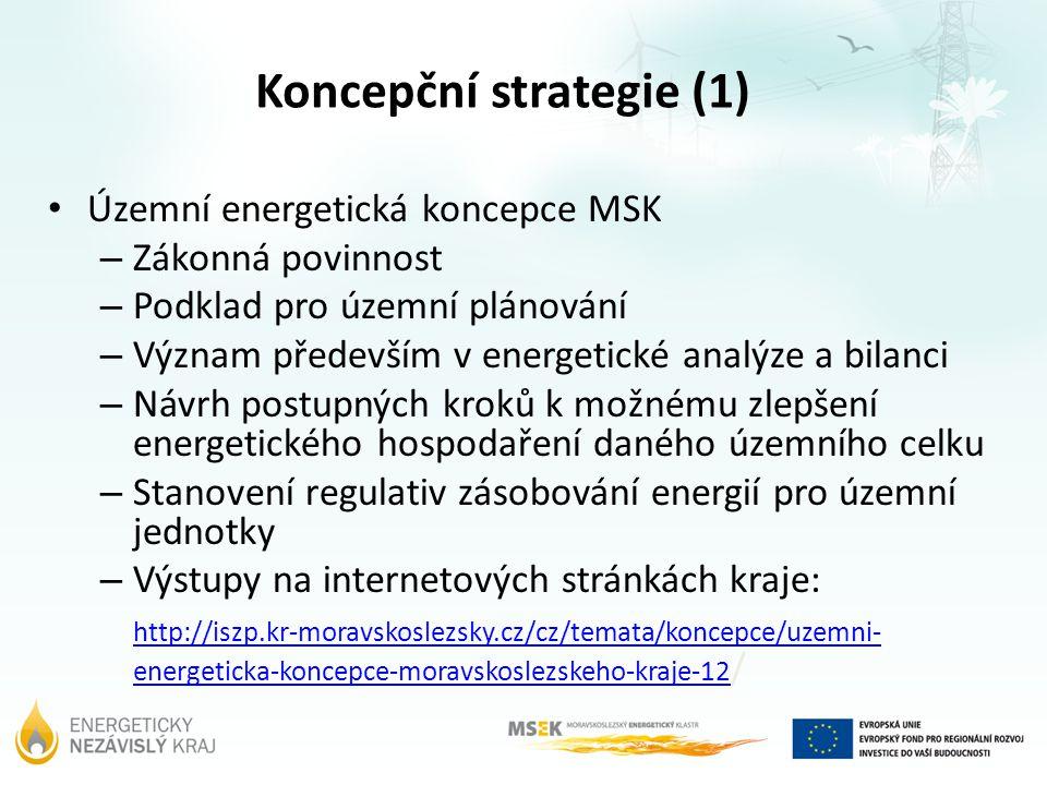 Koncepční strategie (1) Územní energetická koncepce MSK – Zákonná povinnost – Podklad pro územní plánování – Význam především v energetické analýze a
