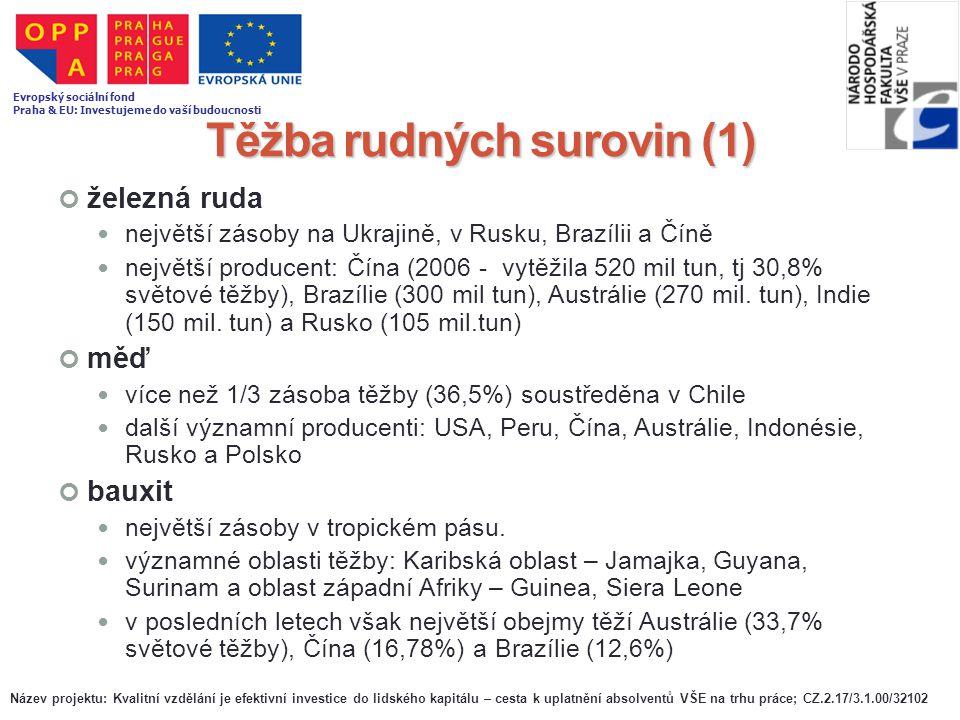 Těžba rudných surovin (1) železná ruda největší zásoby na Ukrajině, v Rusku, Brazílii a Číně největší producent: Čína (2006 - vytěžila 520 mil tun, tj