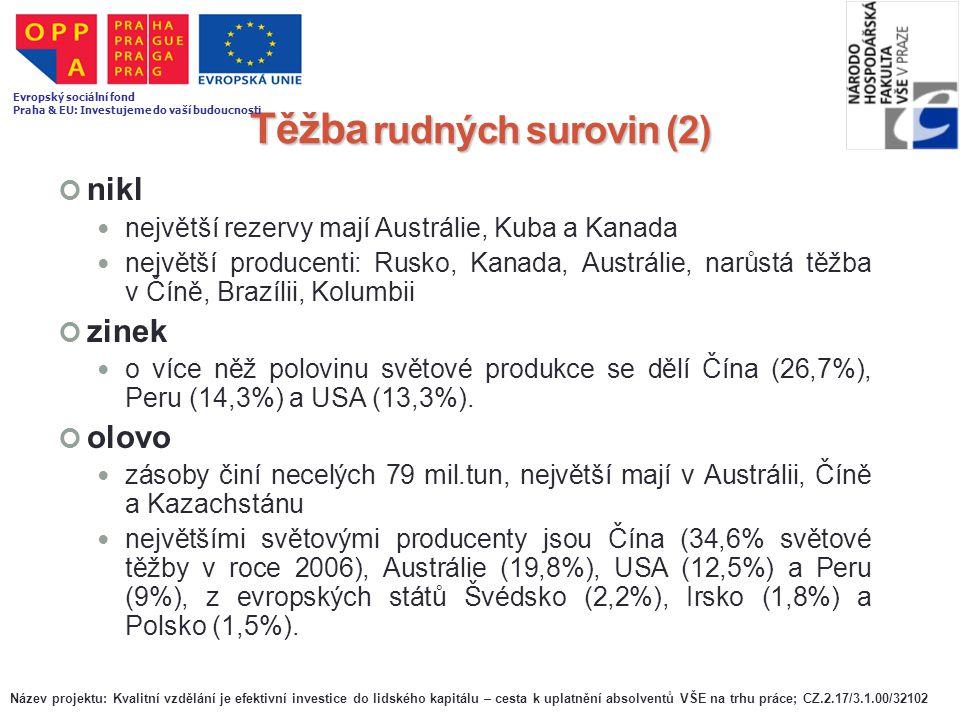 Těžba rudných surovin (2) nikl největší rezervy mají Austrálie, Kuba a Kanada největší producenti: Rusko, Kanada, Austrálie, narůstá těžba v Číně, Bra