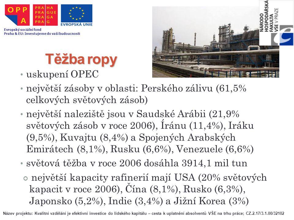 Těžba ropy uskupení OPEC největší zásoby v oblasti: Perského zálivu (61,5% celkových světových zásob) největší naleziště jsou v Saudské Arábii (21,9%