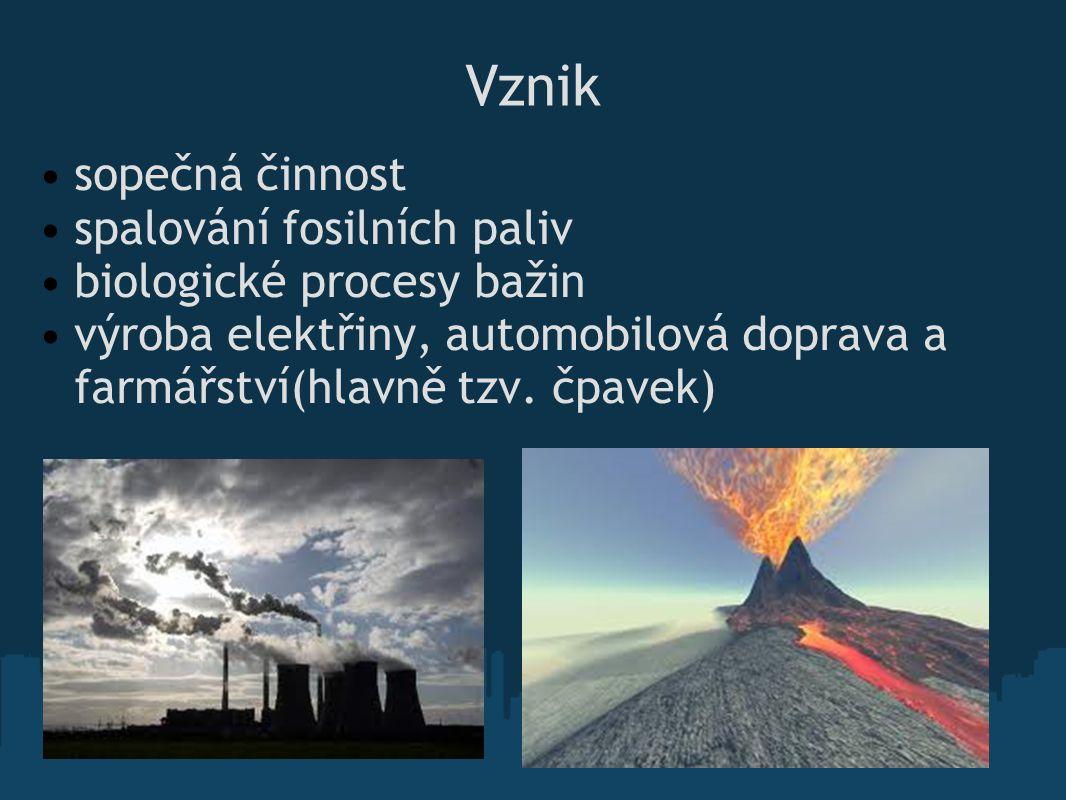 Vznik sopečná činnost spalování fosilních paliv biologické procesy bažin výroba elektřiny, automobilová doprava a farmářství(hlavně tzv. čpavek)