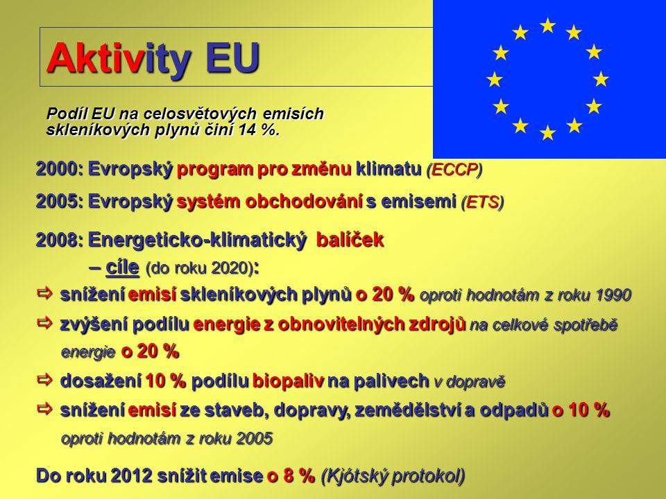 Aktivity EU 2000: Evropský program pro změnu klimatu (ECCP) 2005: Evropský systém obchodování s emisemi (ETS) 2008: Energeticko-klimatický balíček – cíle (do roku 2020) : – cíle (do roku 2020) :  snížení emisí skleníkových plynů o 20 % oproti hodnotám z roku 1990  zvýšení podílu energie z obnovitelných zdrojů na celkové spotřebě energie o 20 %  dosažení 10 % podílu biopaliv na palivech v dopravě  snížení emisí ze staveb, dopravy, zemědělství a odpadů o 10 % oproti hodnotám z roku 2005 Do roku 2012 snížit emise o 8 % (Kjótský protokol) Podíl EU na celosvětových emisích skleníkových plynů činí 14 %.