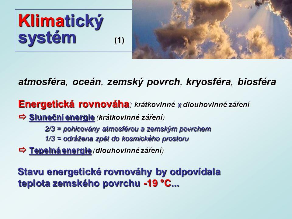 Klimatický systém (1) atmosféra, oceán, zemský povrch, kryosféra, biosféra atmosféra, oceán, zemský povrch, kryosféra, biosféra Energetická rovnováha : krátkovlnné x dlouhovlnné záření Energetická rovnováha : krátkovlnné x dlouhovlnné záření  Sluneční energie (krátkovlnné záření)  Sluneční energie (krátkovlnné záření) 2/3 = pohlcovány atmosférou a zemským povrchem 1/3 = odrážena zpět do kosmického prostoru  Tepelná energie (dlouhovlnné záření)  Tepelná energie (dlouhovlnné záření) Stavu energetické rovnováhy by odpovídala Stavu energetické rovnováhy by odpovídala teplota zemského povrchu -19 °C...