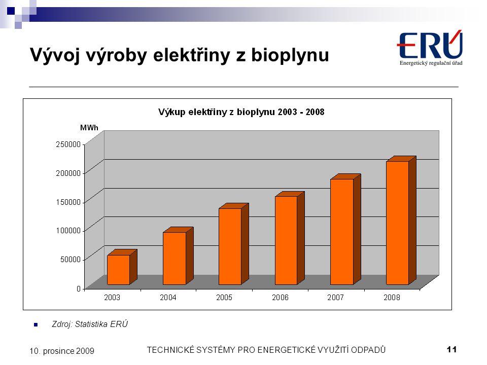 TECHNICKÉ SYSTÉMY PRO ENERGETICKÉ VYUŽITÍ ODPADŮ11 10. prosince 2009 Vývoj výroby elektřiny z bioplynu Zdroj: Statistika ERÚ