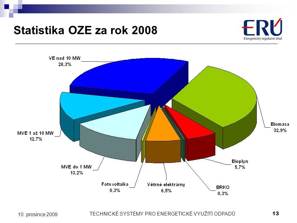 TECHNICKÉ SYSTÉMY PRO ENERGETICKÉ VYUŽITÍ ODPADŮ13 10. prosince 2009 Statistika OZE za rok 2008