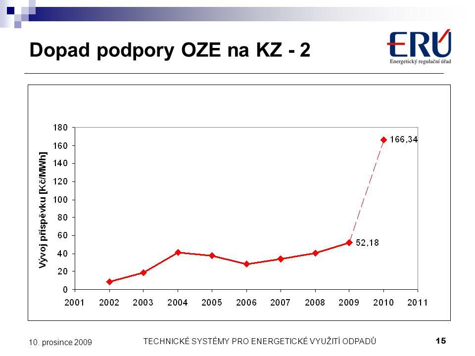 TECHNICKÉ SYSTÉMY PRO ENERGETICKÉ VYUŽITÍ ODPADŮ15 10. prosince 2009 Dopad podpory OZE na KZ - 2