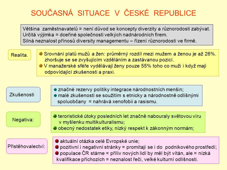 SOUČASNÁ SITUACE V ČESKÉ REPUBLICE Většina zaměstnavatelů = není důvod se koncepty diverzity a různorodosti zabývat. Určitá výjimka = dceřiné společno