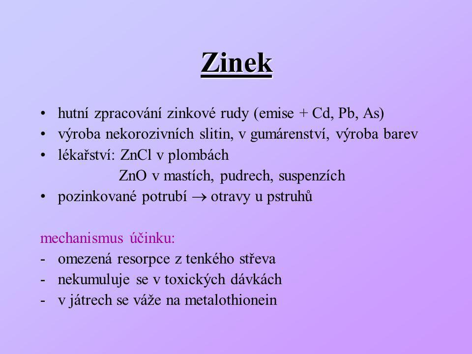 Zinek hutní zpracování zinkové rudy (emise + Cd, Pb, As) výroba nekorozivních slitin, v gumárenství, výroba barev lékařství: ZnCl v plombách ZnO v mas