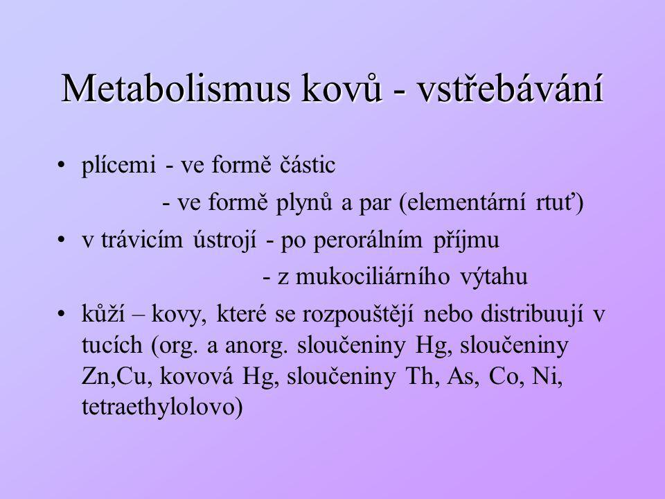 Metabolismus kovů - vstřebávání plícemi - ve formě částic - ve formě plynů a par (elementární rtuť) v trávicím ústrojí - po perorálním příjmu - z muko
