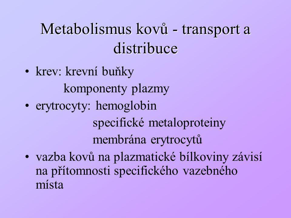 Metabolismus kovů - transport a distribuce krev: krevní buňky komponenty plazmy erytrocyty: hemoglobin specifické metaloproteiny membrána erytrocytů v
