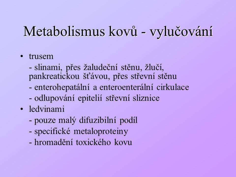 Metabolismus kovů - vylučování trusem - slinami, přes žaludeční stěnu, žlučí, pankreatickou šťávou, přes střevní stěnu - enterohepatální a enteroenter