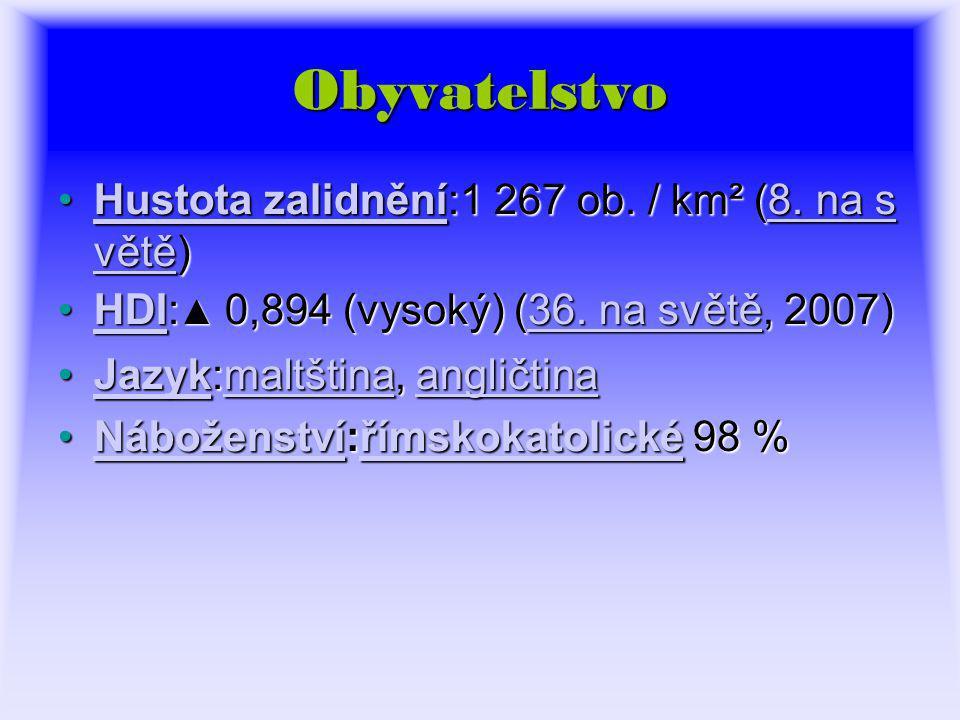 Obyvatelstvo Hustota zalidnění:1 267 ob. / km² (8.