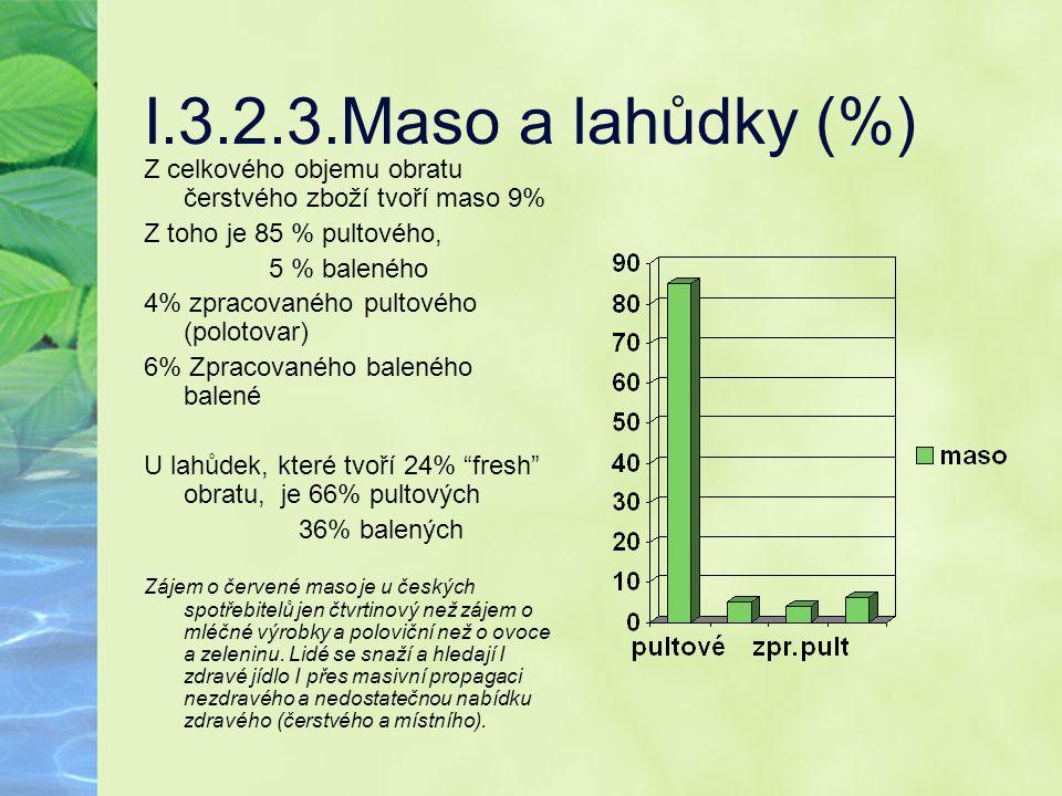 I.3.2.3.Maso a lahůdky (%) Z celkového objemu obratu čerstvého zboží tvoří maso 9% Z toho je 85 % pultového, 5 % baleného 4% zpracovaného pultového (p