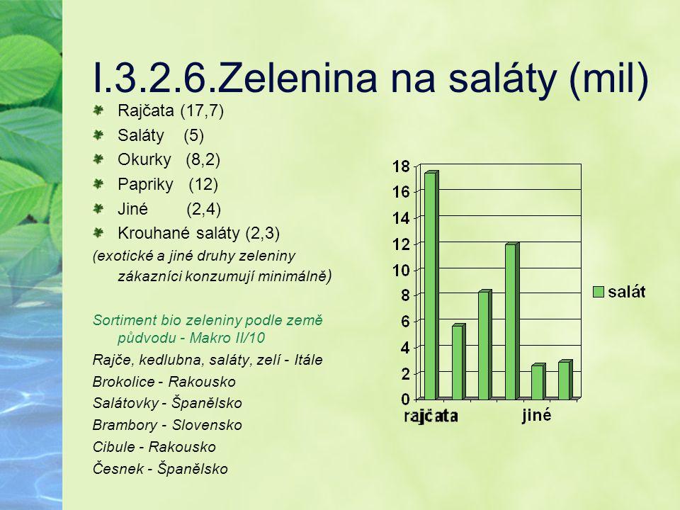 I.3.2.6.Zelenina na saláty (mil) Rajčata (17,7) Saláty (5) Okurky (8,2) Papriky (12) Jiné (2,4) Krouhané saláty (2,3) (exotické a jiné druhy zeleniny
