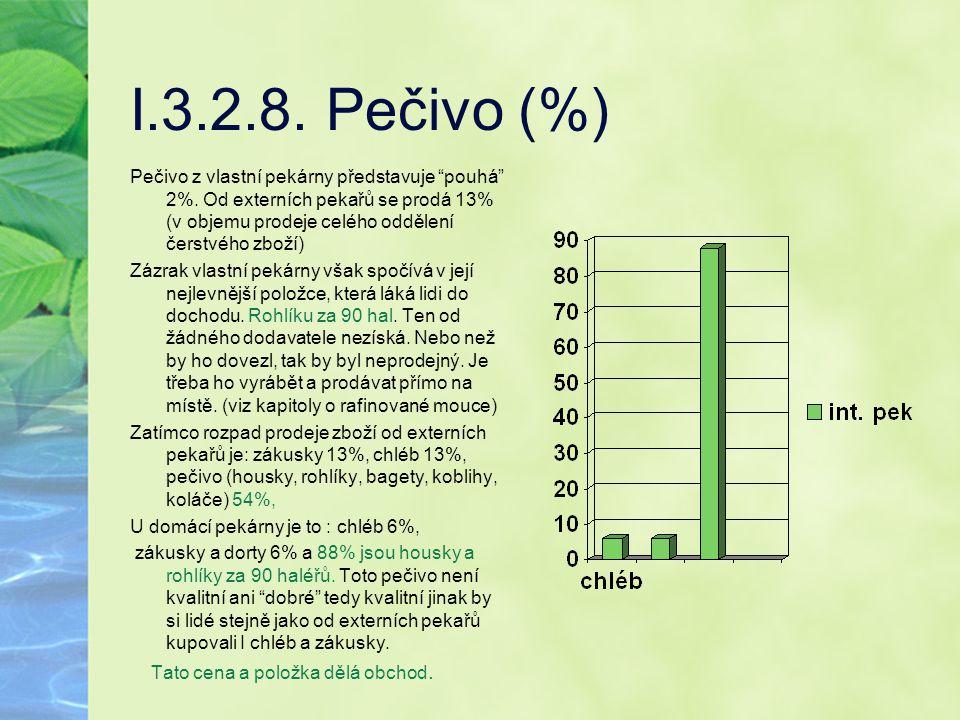 """I.3.2.8. Pečivo (%) Pečivo z vlastní pekárny představuje """"pouhá"""" 2%. Od externích pekařů se prodá 13% (v objemu prodeje celého oddělení čerstvého zbož"""