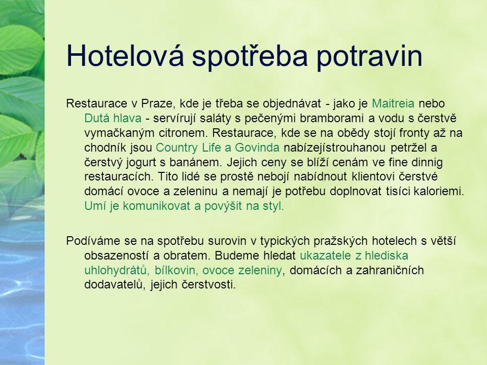 Hotelová spotřeba potravin Restaurace v Praze, kde je třeba se objednávat - jako je Maitreia nebo Dutá hlava - servírují saláty s pečenými bramborami
