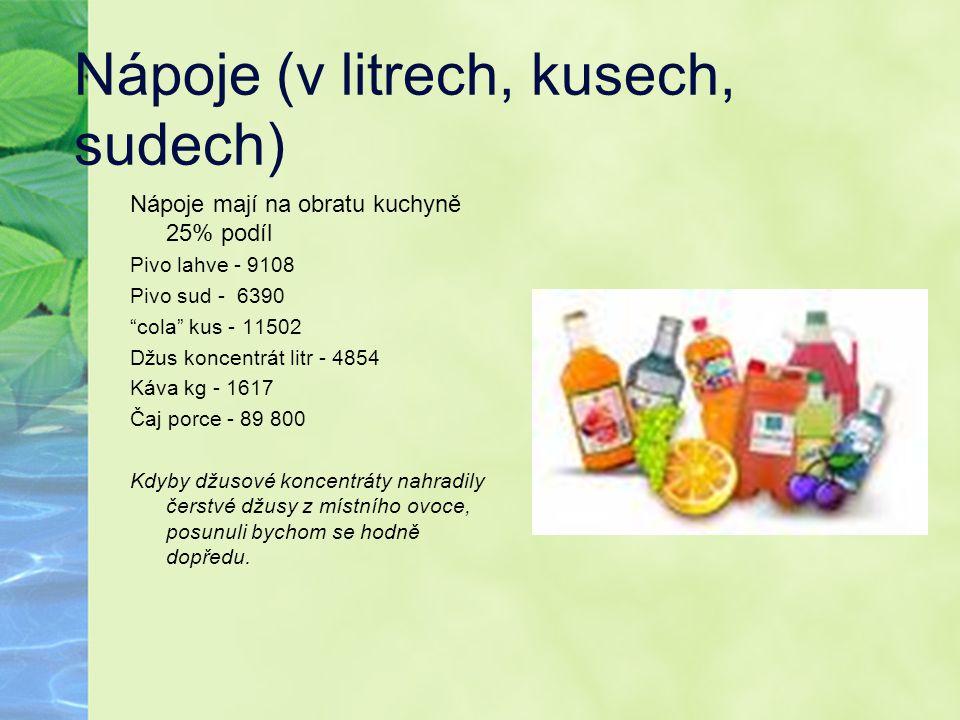 """Nápoje (v litrech, kusech, sudech) Nápoje mají na obratu kuchyně 25% podíl Pivo lahve - 9108 Pivo sud - 6390 """"cola"""" kus - 11502 Džus koncentrát litr -"""