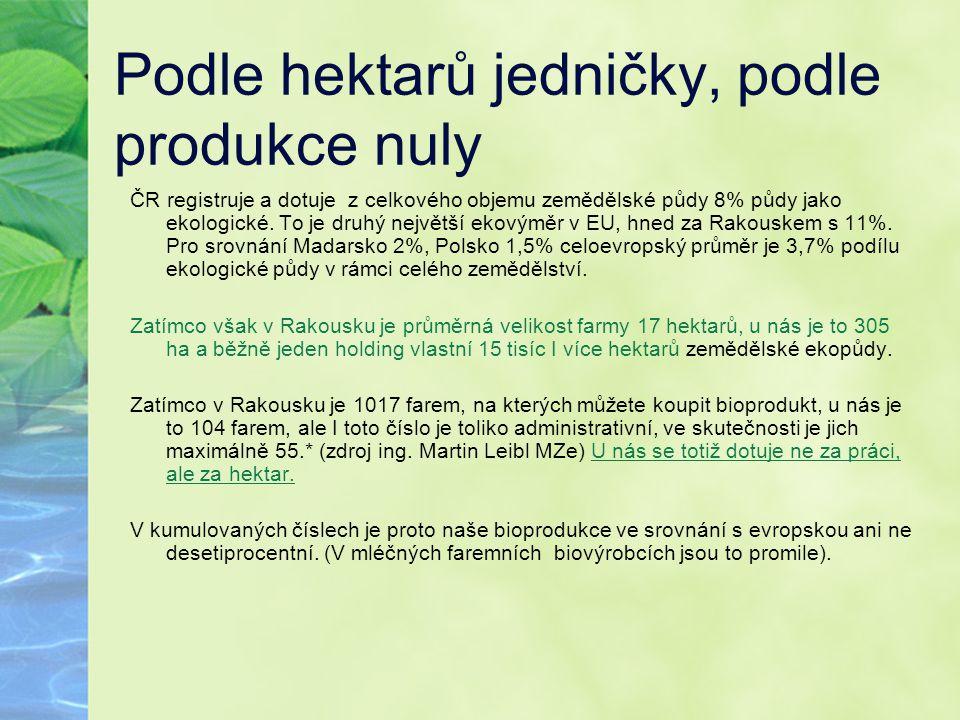 Podle hektarů jedničky, podle produkce nuly ČR registruje a dotuje z celkového objemu zemědělské půdy 8% půdy jako ekologické. To je druhý největší ek
