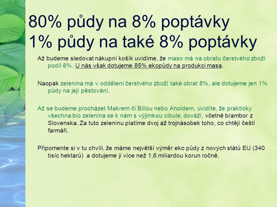 80% půdy na 8% poptávky 1% půdy na také 8% poptávky Až budeme sledovat nákupní košík uvidíme, že maso má na obratu čerstvého zboží podíl 8%. U nás vša
