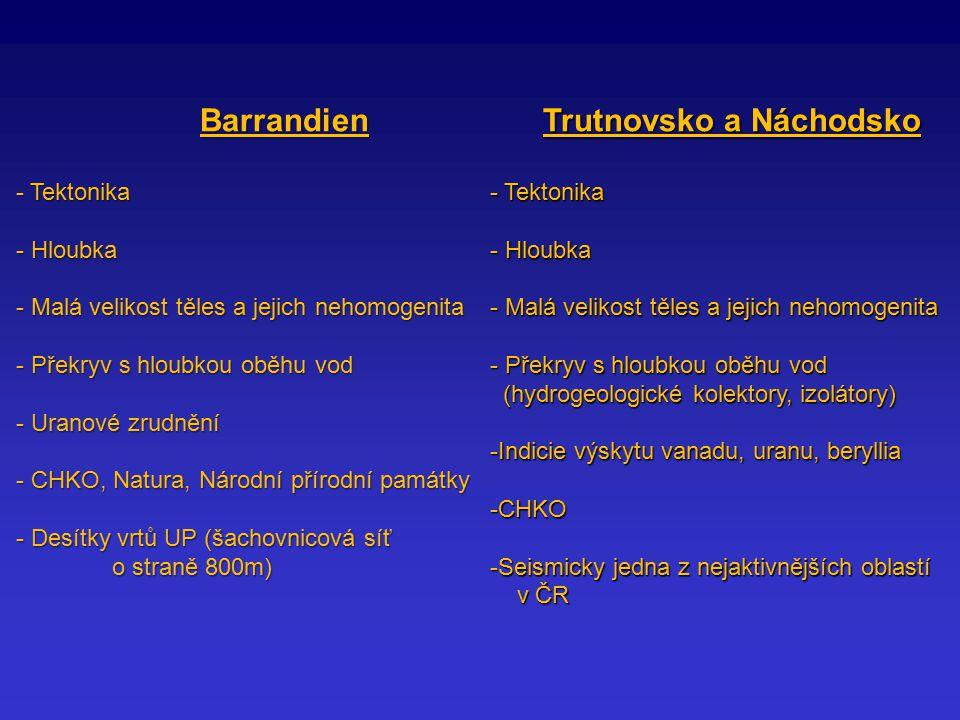 Barrandien - Tektonika - Hloubka - Malá velikost těles a jejich nehomogenita - Překryv s hloubkou oběhu vod - Uranové zrudnění - CHKO, Natura, Národní