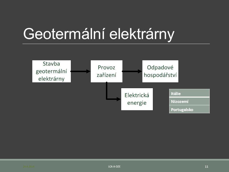 Geotermální elektrárny 24.4.2014LCA A OZE 11 Itálie Nizozemí Portugalsko