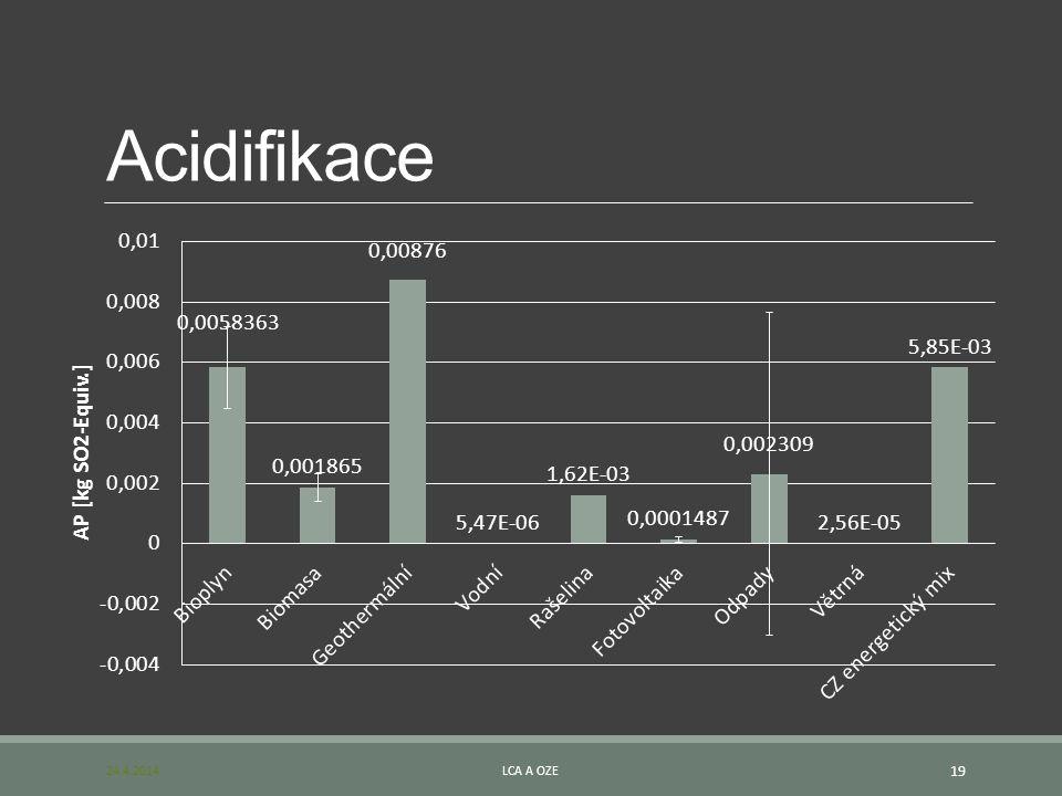 Acidifikace 24.4.2014LCA A OZE 19