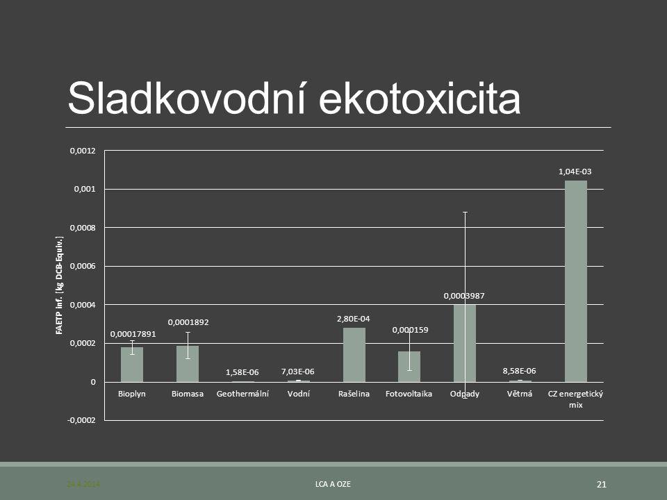 Sladkovodní ekotoxicita 24.4.2014LCA A OZE 21