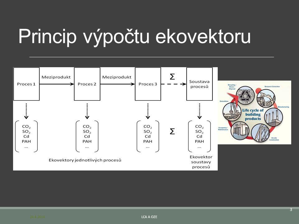 Princip výpočtu ekovektoru 24.4.2014LCA A OZE 3