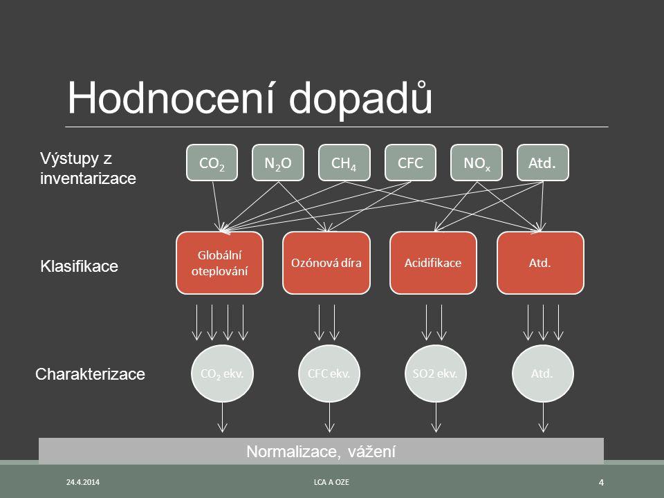 Data z generických databází Nevýhody: ◦Absence dat z ČR Výhody: ◦Jednotný způsob sběru dat ◦Stejný způsob zpracování ◦Stejné charakterizační faktory ◦Porovnatelné výstupy 24.4.2014LCA A OZE 5