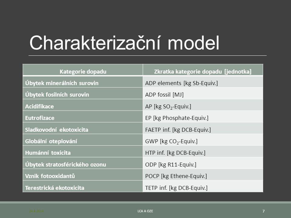 Charakterizační model Kategorie dopaduZkratka kategorie dopadu [jednotka] Úbytek minerálních surovinADP elements [kg Sb-Equiv.] Úbytek fosilních surov