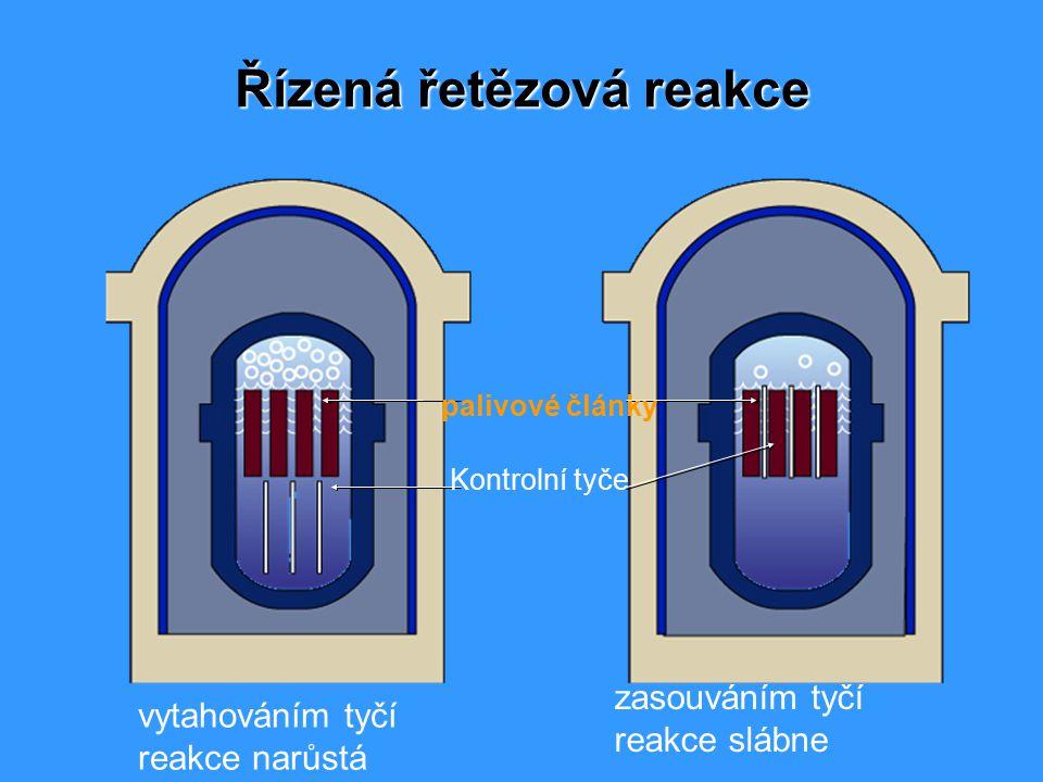 Řízená řetězová reakce Kontrolní tyče palivové články vytahováním tyčí reakce narůstá zasouváním tyčí reakce slábne