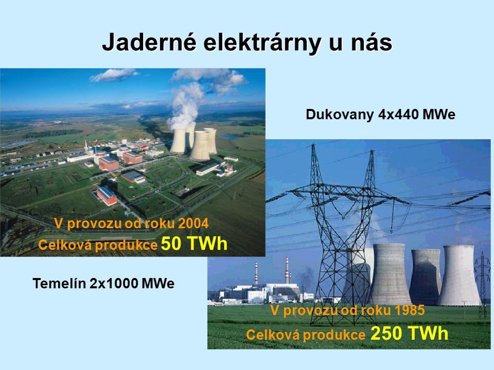 Dukovany 4x440 MWe V provozu od roku 1985 Celková produkce 250 TWh Temelín 2x1000 MWe V provozu od roku 2004 Celková produkce 50 TWh Jaderné elektrárn