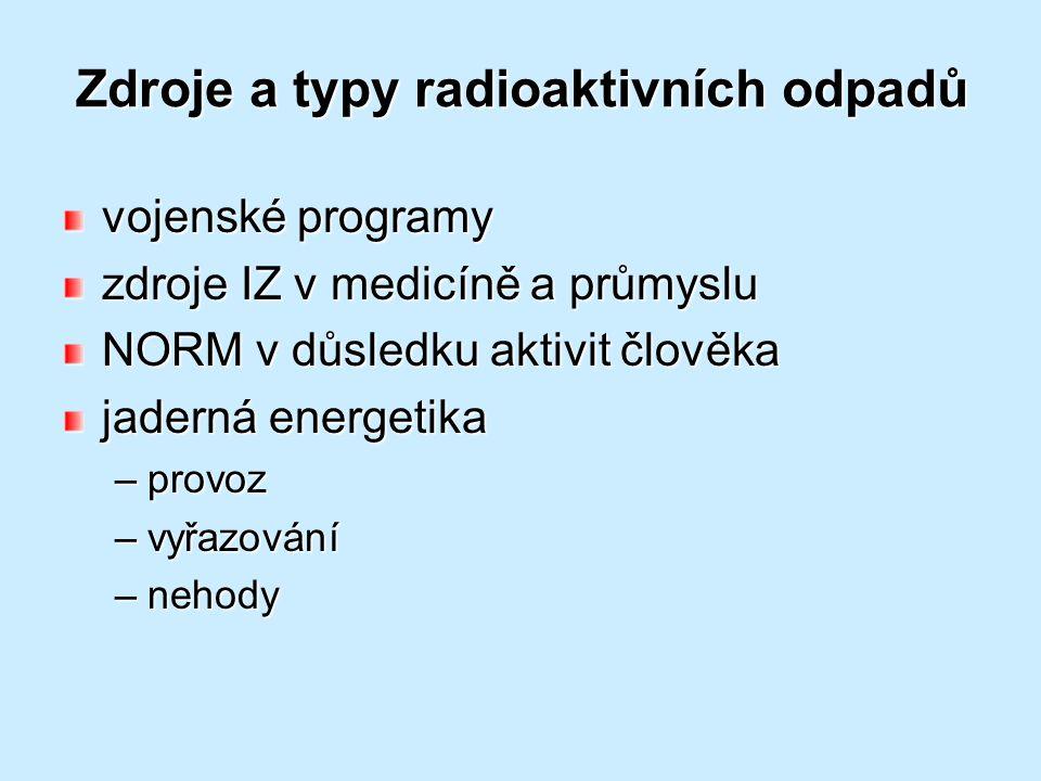 Zdroje a typy radioaktivních odpadů vojenské programy zdroje IZ v medicíně a průmyslu NORM v důsledku aktivit člověka jaderná energetika –provoz –vyřa